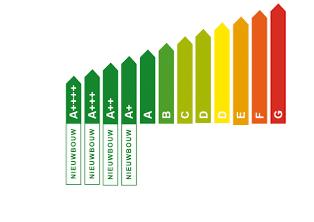 Syplon uit Groningen staat bedrijven bij met energieadvies en -ondersteuning